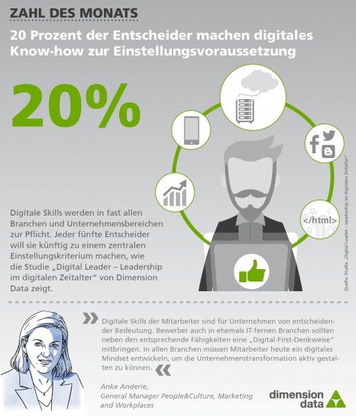 2015-11_Dimension-Data_Zahl-des-Monats-November_Infografik-257x300@2x