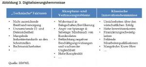 HWWI-Digitalisierungshemnisse-300x138